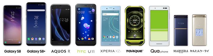 Galaxy S8、Galaxy S8+、AQUOS R、HTC U11、Xperia (TM) XZs、TORQUE、Qua phone、MARVERA、かんたんケータイ