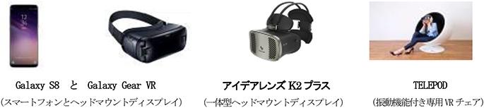 Galaxy S8 と Galaxy Gear VR (スマートフォンとヘッドマウントディスプレイ) アイデアレンズK2プラス (一体型ヘッドマウントディスプレイ) TELEPOD (振動機能付き専用VRチェア)