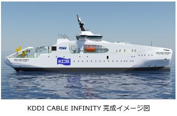KDDI CABLE INFINITY完成イメージ図