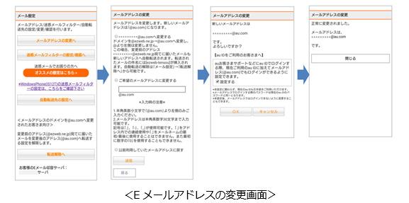 Eメールアドレスの変更画面
