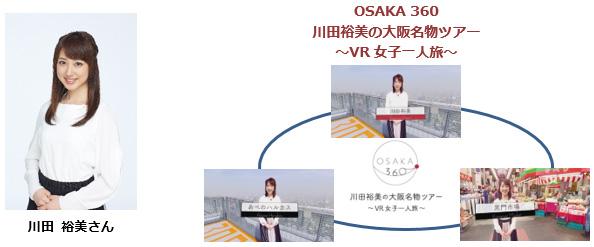 川田裕美さん、OSAKA 360 川田裕美の大阪名物ツアー ~VR女子一人旅~