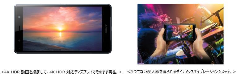 4K HDR動画を撮影して、4K HDR対応ディスプレイでそのまま再生、かつてない没入感を得られるダイナミックバイブレーションシステム
